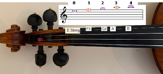 e-string-img